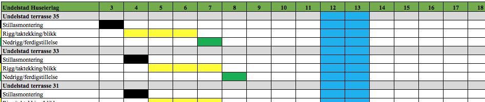 Siste fremdriftsplan takarbeid våren 8. april 2016